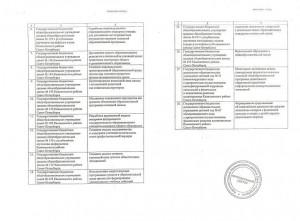 №1629-p от 14.06.2013 стр.2